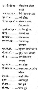 Education Qualifications Image in Marathi