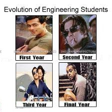 Evolution Of Engineering Students