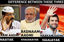 Difference Between These Three